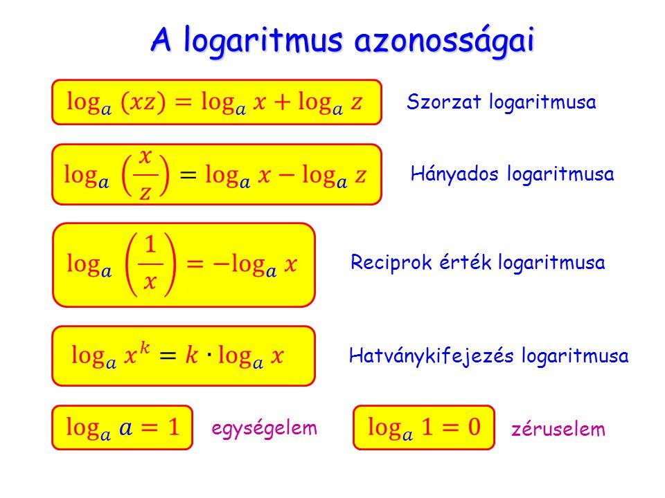 A logaritmus azonosságai A logaritmus azonosságai Szorzat logaritmusa Hányados logaritmusa Hatványkifejezés logaritmusa Reciprok érték logaritmusa egységelem zéruselem