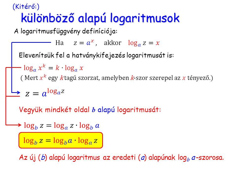 különböző alapú logaritmusok (Kitérő:) különböző alapú logaritmusok Elevenítsük fel a hatványkifejezés logaritmusát is: A logaritmusfüggvény definíciója: Vegyük mindkét oldal b alapú logaritmusát: Az új (b) alapú logaritmus az eredeti (a) alapúnak log b a -szorosa.