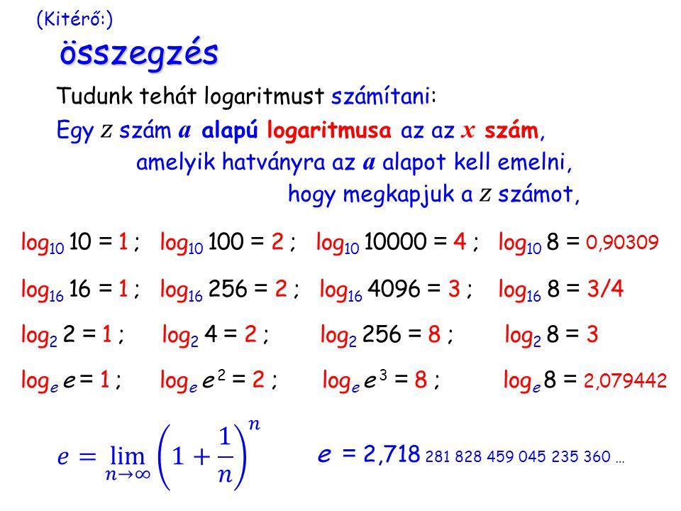 összegzés (Kitérő:) összegzés Tudunk tehát logaritmust számítani: Egy z szám a alapú logaritmusa az az x szám, amelyik hatványra az a alapot kell emelni, hogy megkapjuk a z számot, log 10 10 = 1 ; log 10 100 = 2 ; log 10 10000 = 4 ; log 10 8 = 0,90309 log 16 16 = 1 ; log 16 256 = 2 ; log 16 4096 = 3 ; log 16 8 = 3/4 log 2 2 = 1 ; log 2 4 = 2 ; log 2 256 = 8 ; log 2 8 = 3 log e e = 1 ; log e e 2 = 2 ; log e e 3 = 8 ; log e 8 = 2,079442 e = 2,718 281 828 459 045 235 360 …