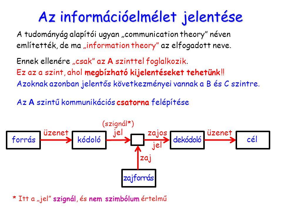 """Az információelmélet jelentése A tudományág alapítói ugyan """"communication theory néven említették, de ma """"information theory az elfogadott neve."""