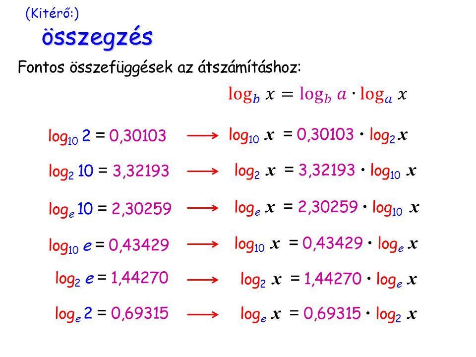 összegzés (Kitérő:) összegzés Fontos összefüggések az átszámításhoz: log 10 2 = 0,30103 log 10 x = 0,30103 log 2 x log 2 x = 3,32193 log 10 x log 10 e = 0,43429 log e x = 2,30259 log 10 x log e 10 = 2,30259 log 10 x = 0,43429 log e x log e 2 = 0,69315 log 2 x = 1,44270 log e x log 2 e = 1,44270 log e x = 0,69315 log 2 x log 2 10 = 3,32193