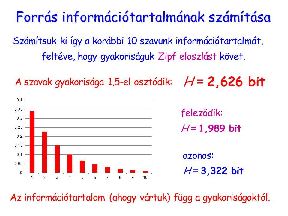 Forrás információtartalmának számítása Számítsuk ki így a korábbi 10 szavunk információtartalmát, feltéve, hogy gyakoriságuk Zipf eloszlást követ.