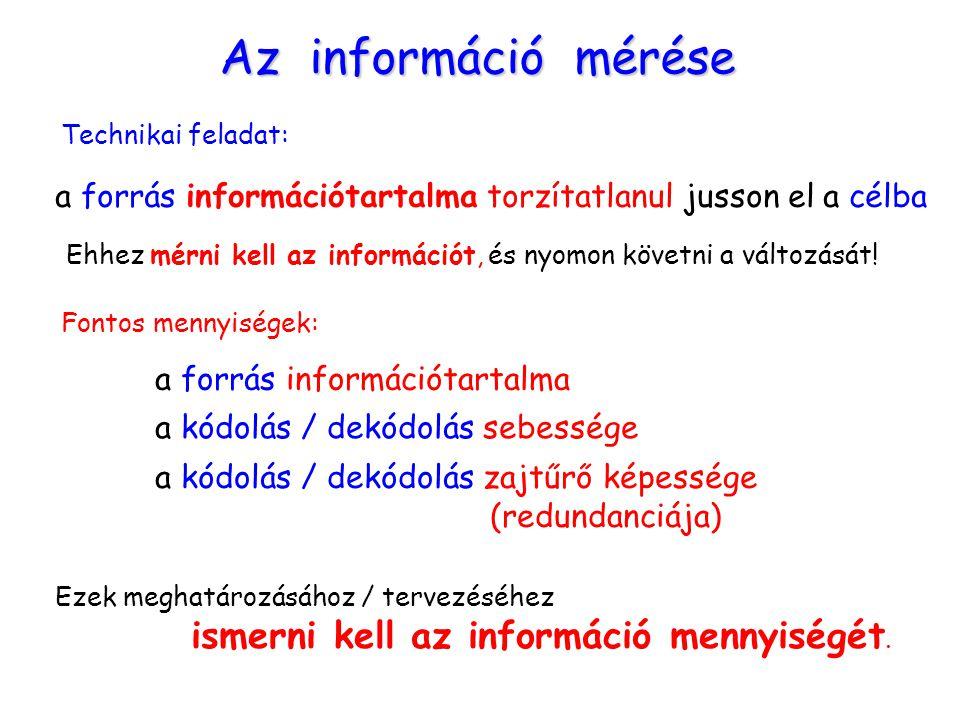 Az információ mérése Technikai feladat: Ehhez mérni kell az információt, és nyomon követni a változását! Fontos mennyiségek: a forrás információtartal