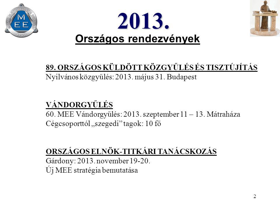 2 2013. 89. ORSZÁGOS KÜLDÖTT KÖZGYŰLÉS ÉS TISZTÚJÍTÁS Nyilvános közgyűlés: 2013.