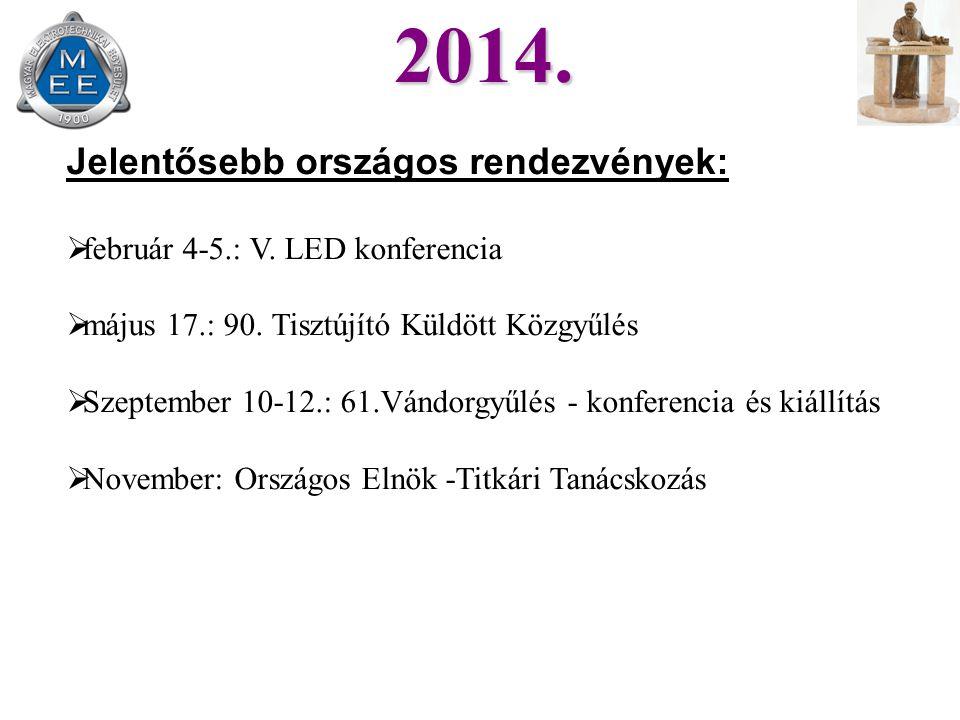 Helyi rendezvények I.félév:  2013. évi beszámoló taggyűlés: 2014.