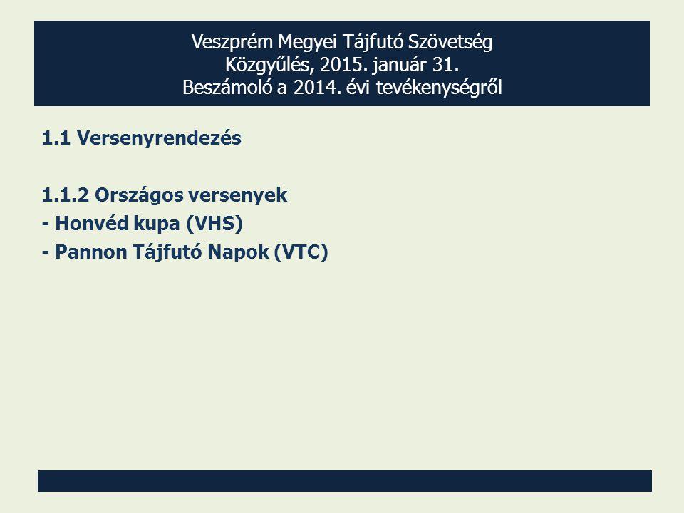 Veszprém Megyei Tájfutó Szövetség Közgyűlés, 2015.