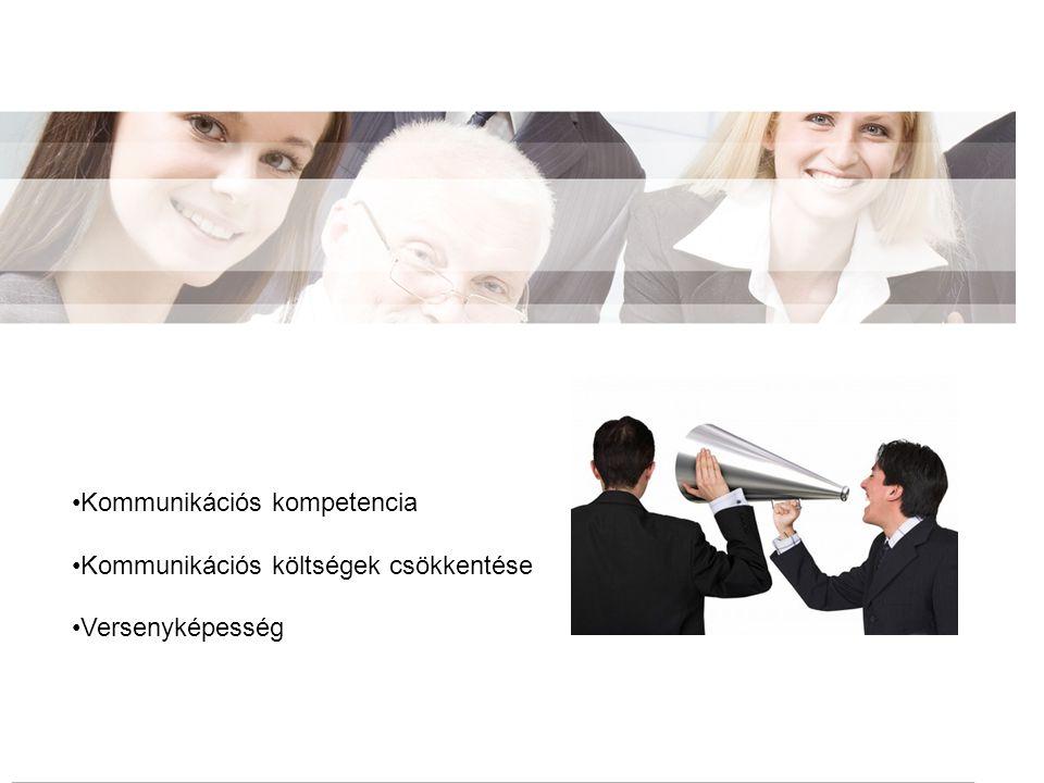 Kommunikációs kompetencia Kommunikációs költségek csökkentése Versenyképesség