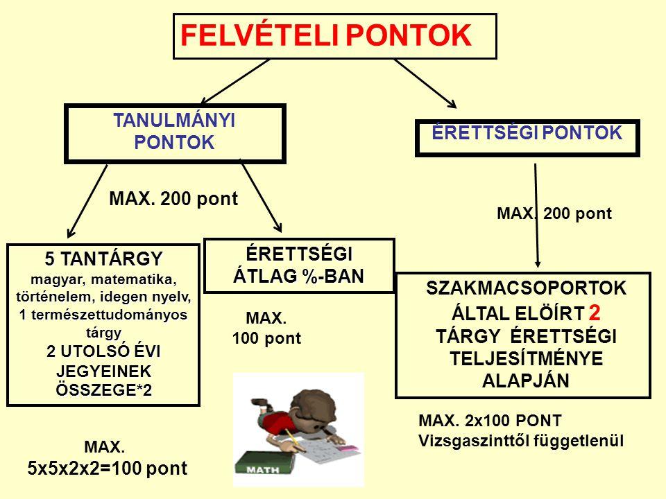 FELVÉTELI PONTOK TANULMÁNYI PONTOK 5 TANTÁRGY magyar, matematika, történelem, idegen nyelv, 1 természettudományos tárgy 2 UTOLSÓ ÉVI JEGYEINEKÖSSZEGE*2 ÉRETTSÉGI PONTOK SZAKMACSOPORTOK ÁLTAL ELÖÍRT 2 TÁRGY ÉRETTSÉGI TELJESÍTMÉNYE ALAPJÁN ÉRETTSÉGI ÁTLAG %-BAN MAX.