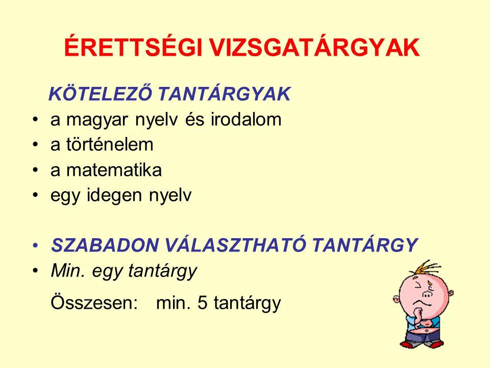 ÉRETTSÉGI VIZSGATÁRGYAK KÖTELEZŐ TANTÁRGYAK a magyar nyelv és irodalom a történelem a matematika egy idegen nyelv SZABADON VÁLASZTHATÓ TANTÁRGY Min.