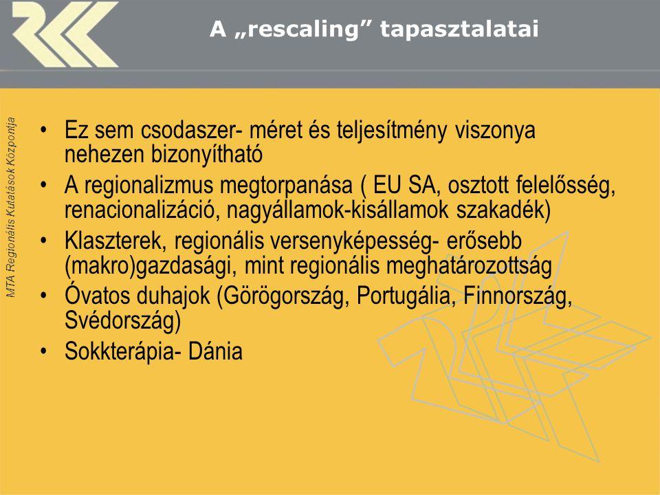"""MTA Regionális Kutatások Központja A """"rescaling tapasztalatai Ez sem csodaszer- méret és teljesítmény viszonya nehezen bizonyítható A regionalizmus megtorpanása ( EU SA, osztott felelősség, renacionalizáció, nagyállamok-kisállamok szakadék) Klaszterek, regionális versenyképesség- erősebb (makro)gazdasági, mint regionális meghatározottság Óvatos duhajok (Görögország, Portugália, Finnország, Svédország) Sokkterápia- Dánia"""