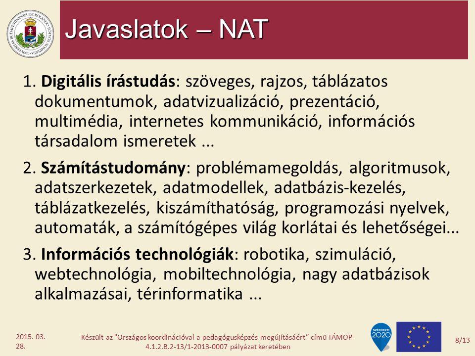 Javaslatok – NAT 1. Digitális írástudás: szöveges, rajzos, táblázatos dokumentumok, adatvizualizáció, prezentáció, multimédia, internetes kommunikáció