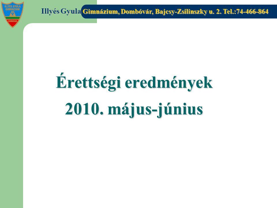 Illyés Gyula Gimnázium, Dombóvár, Bajcsy-Zsilinszky u. 2. Tel.:74-466-864 Érettségi eredmények 2010. május-június