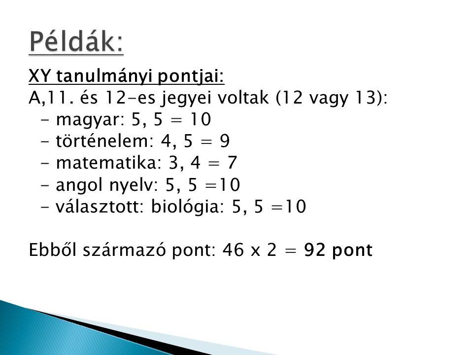 XY tanulmányi pontjai: A,11.