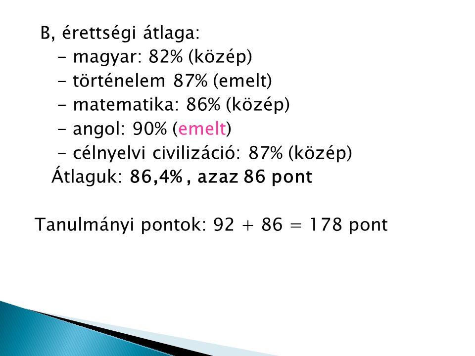 B, érettségi átlaga: - magyar: 82% (közép) - történelem 87% (emelt) - matematika: 86% (közép) - angol: 90% (emelt) - célnyelvi civilizáció: 87% (közép) Átlaguk: 86,4%, azaz 86 pont Tanulmányi pontok: 92 + 86 = 178 pont