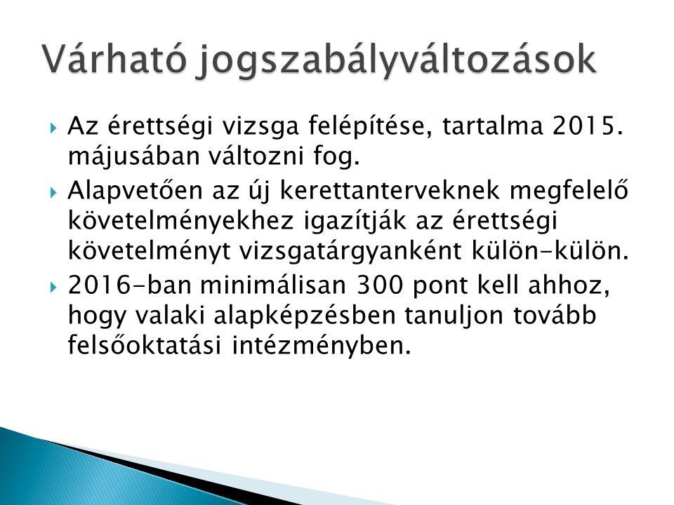  Az érettségi vizsga felépítése, tartalma 2015. májusában változni fog.