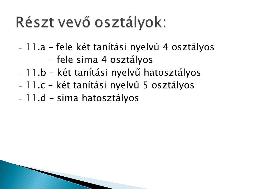 www.bolyai- starjan.sulinet.hu