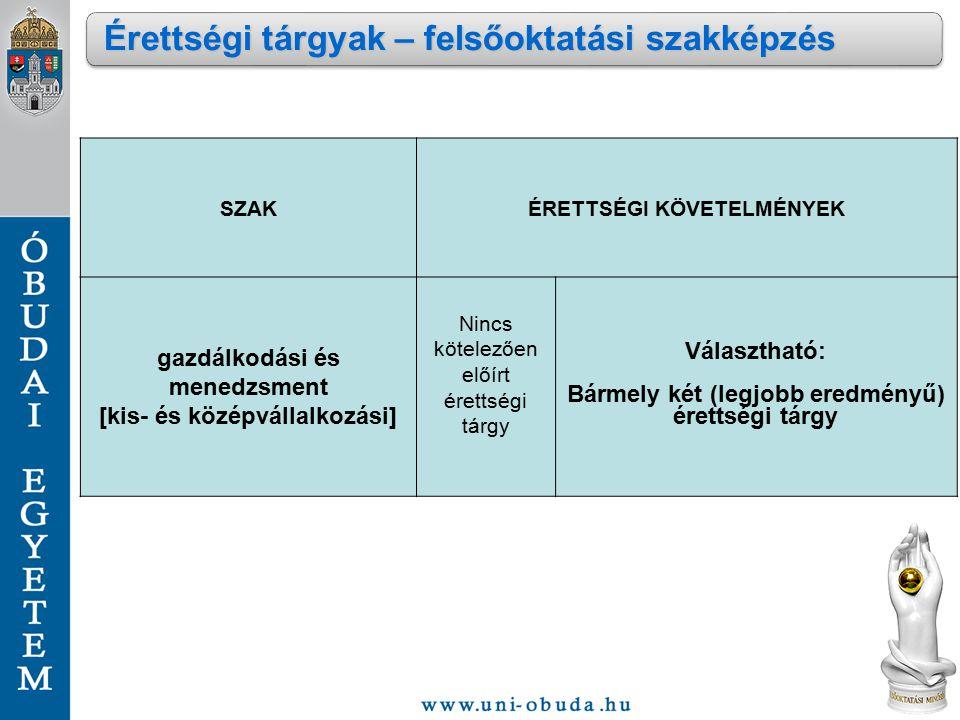 SZAKÉRETTSÉGI KÖVETELMÉNYEK gazdálkodási és menedzsment [kis- és középvállalkozási] Nincs kötelezően előírt érettségi tárgy Választható: Bármely két (