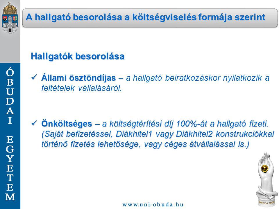 Képzési szintKépzési terület Költségtérítési díj (Ft/félév) NappaliLevelezőTávoktatás Alapképzés és Felsőoktatási szakképzés műszaki menedzser magyar 230.000 angol 270.000 210.000185.000 Gazdasági szakokon BA 210.000 FOKSz 180.000 195.000 - Mester- képzés vállalkozásfejlesztés250.000 - tanári300.000 - Költségtérítési díjak 2015.