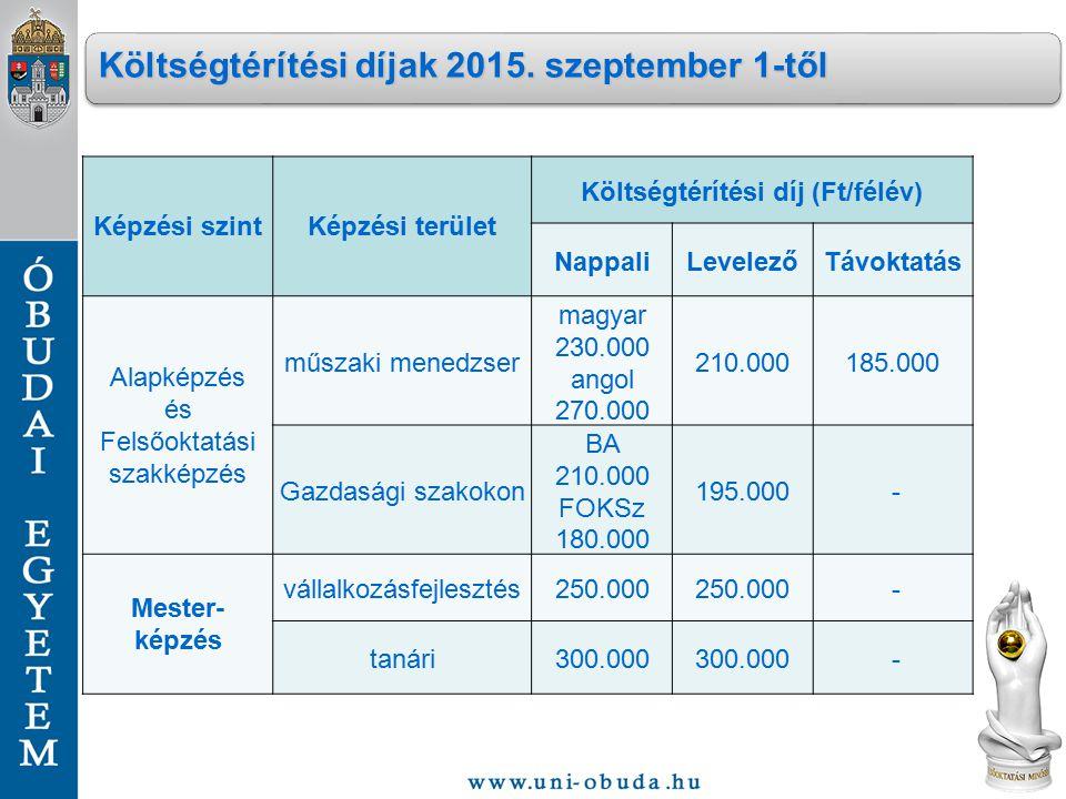 Képzési szintKépzési terület Költségtérítési díj (Ft/félév) NappaliLevelezőTávoktatás Alapképzés és Felsőoktatási szakképzés műszaki menedzser magyar