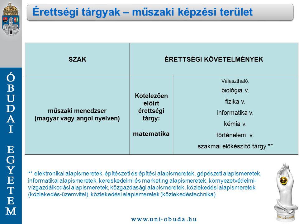 SZAKÉRETTSÉGI KÖVETELMÉNYEK műszaki menedzser (magyar vagy angol nyelven) Kötelezően előírt érettségi tárgy: matematika Választható: biológia v. fizik