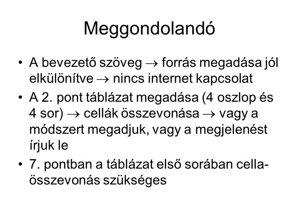 Meggondolandó A bevezető szöveg  forrás megadása jól elkülönítve  nincs internet kapcsolat A 2. pont táblázat megadása (4 oszlop és 4 sor)  cellák