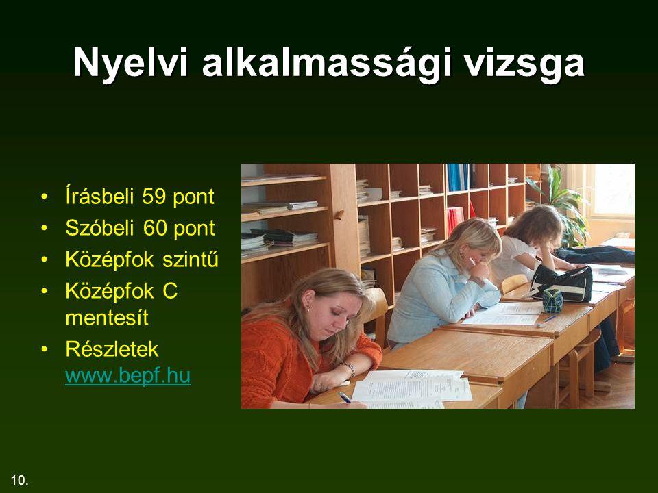 10. Nyelvi alkalmassági vizsga Írásbeli 59 pont Szóbeli 60 pont Középfok szintű Középfok C mentesít Részletek www.bepf.hu www.bepf.hu