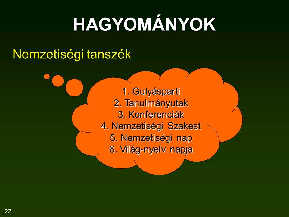 22.HAGYOMÁNYOK Nemzetiségi tanszék 1. Gulyásparti 2.
