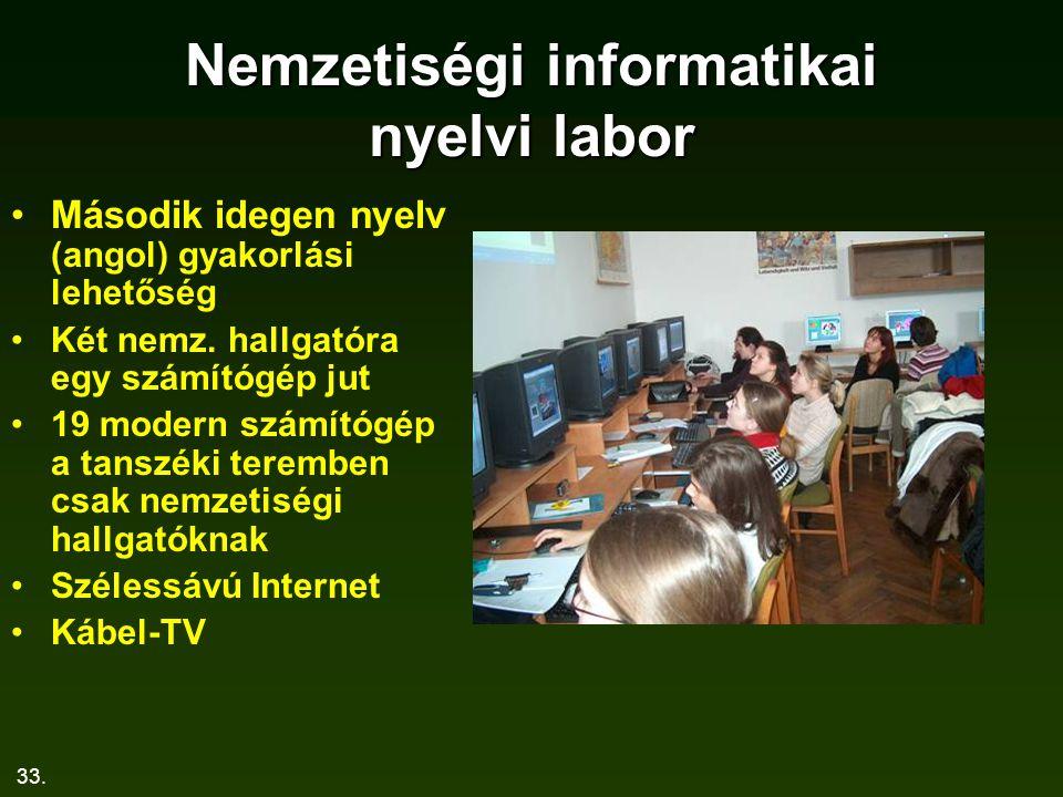 33. Nemzetiségi informatikai nyelvi labor Második idegen nyelv (angol) gyakorlási lehetőség Két nemz. hallgatóra egy számítógép jut 19 modern számítóg