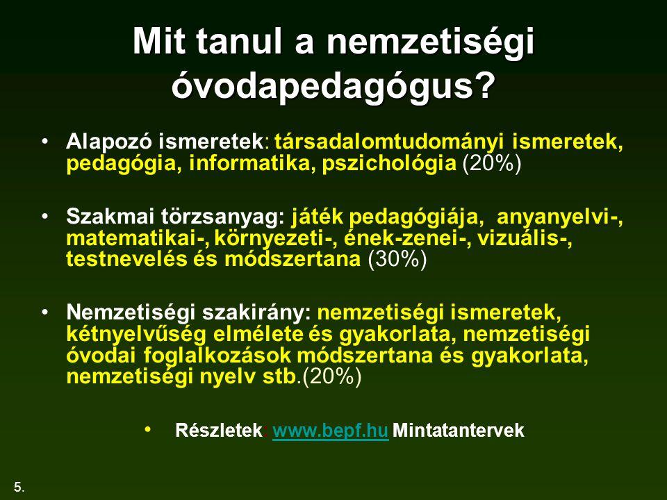 16.Szolgáltatások 1. Bezerédj Amália Kollégium Kollégiumi férőhelyek Új koll.
