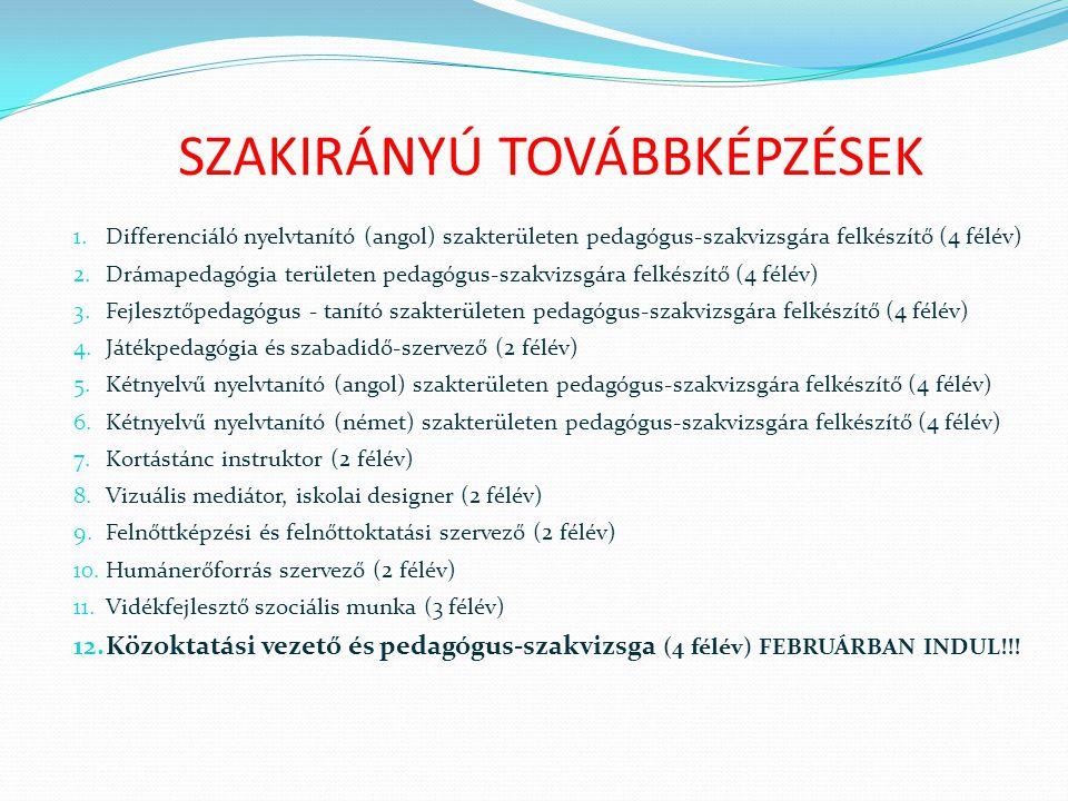 SZAKIRÁNYÚ TOVÁBBKÉPZÉSEK 1.Differenciáló nyelvtanító (angol) szakterületen pedagógus-szakvizsgára felkészítő (4 félév) 2.Drámapedagógia területen ped
