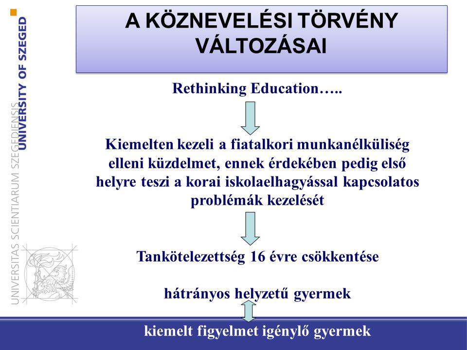 A KÖZNEVELÉSI TÖRVÉNY VÁLTOZÁSAI Rethinking Education…..