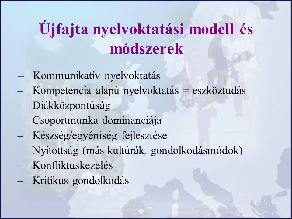 Újfajta nyelvoktatási modell és módszerek – Kommunikatív nyelvoktatás – Kompetencia alapú nyelvoktatás = eszköztudás – Diákközpontúság – Csoportmunka
