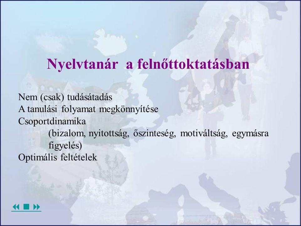 A magyarországi nyelvoktatás programja Alapja: Közös európai referenciakeret Erre épül: – iskolai nyelvi képzés – felsőoktatási nyelvi képzés – felnőttek nyelvi képzése