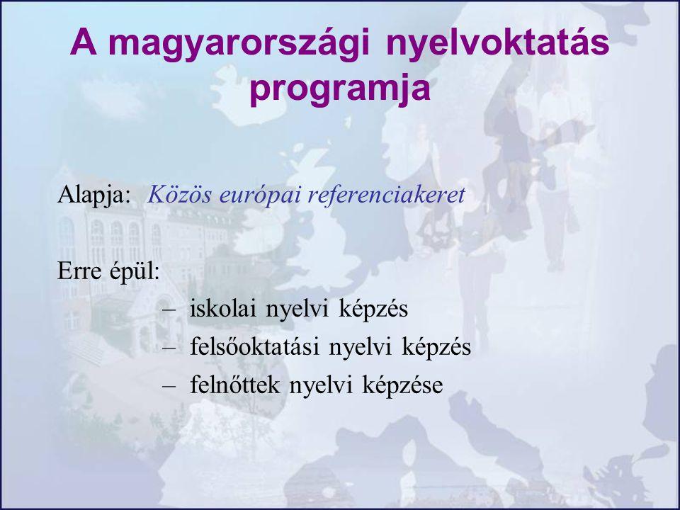 A magyarországi nyelvoktatás programja Alapja: Közös európai referenciakeret Erre épül: – iskolai nyelvi képzés – felsőoktatási nyelvi képzés – felnőt