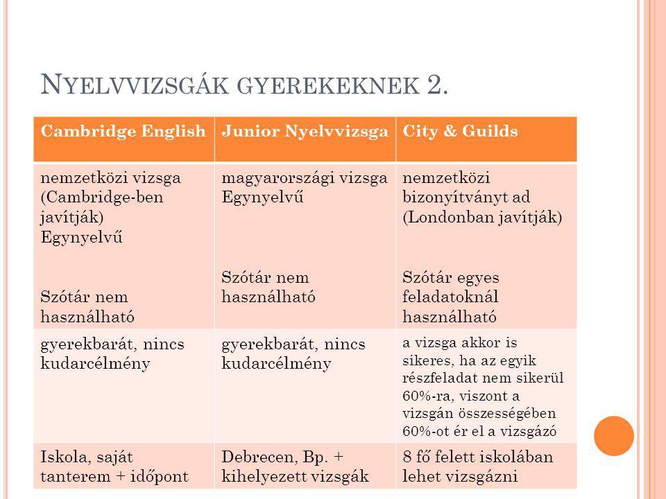 N YELVVIZSGÁK GYEREKEKNEK 2.