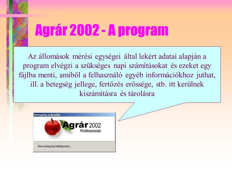 Agrár 2002 - A program Az állomások mérési egységei által lekért adatai alapján a program elvégzi a szükséges napi számításokat és ezeket egy fájlba menti, amiből a felhasználó egyéb információkhoz juthat, ill.