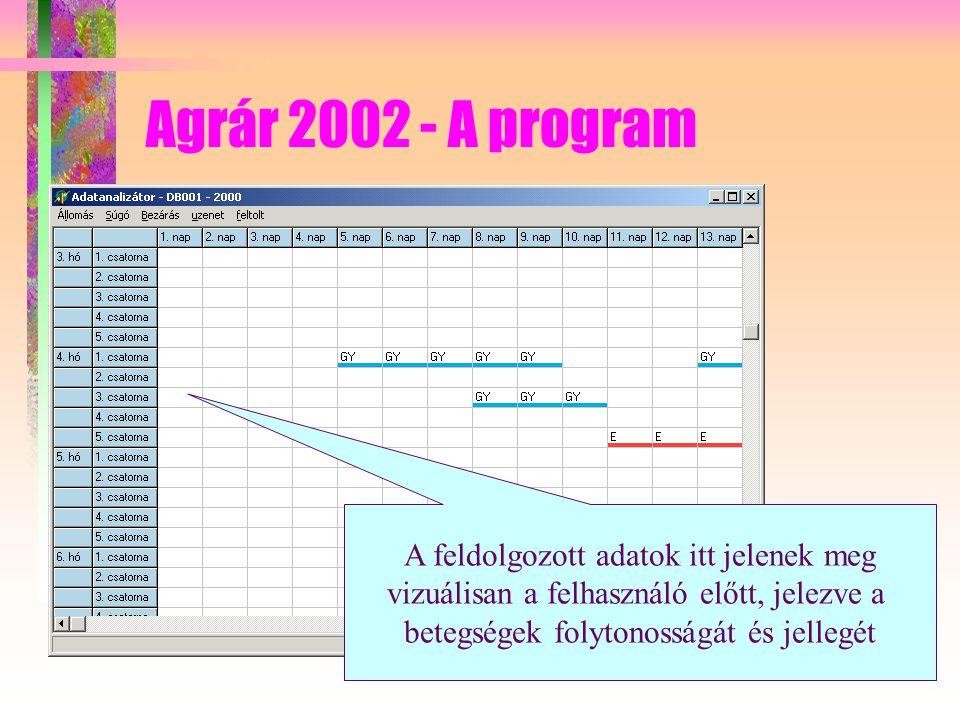 Agrár 2002 - A program A feldolgozott adatok itt jelenek meg vizuálisan a felhasználó előtt, jelezve a betegségek folytonosságát és jellegét