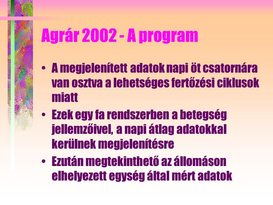 Agrár 2002 - A program A megjelenített adatok napi öt csatornára van osztva a lehetséges fertőzési ciklusok miatt Ezek egy fa rendszerben a betegség jellemzőivel, a napi átlag adatokkal kerülnek megjelenítésre Ezután megtekinthető az állomáson elhelyezett egység által mért adatok