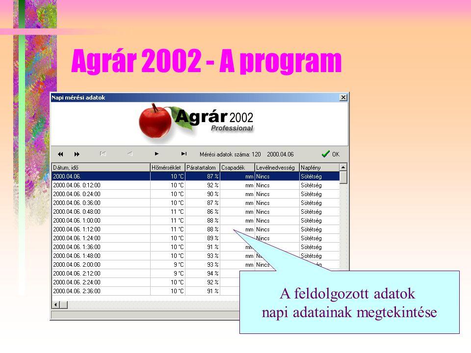 Agrár 2002 - A program A feldolgozott adatok napi adatainak megtekintése