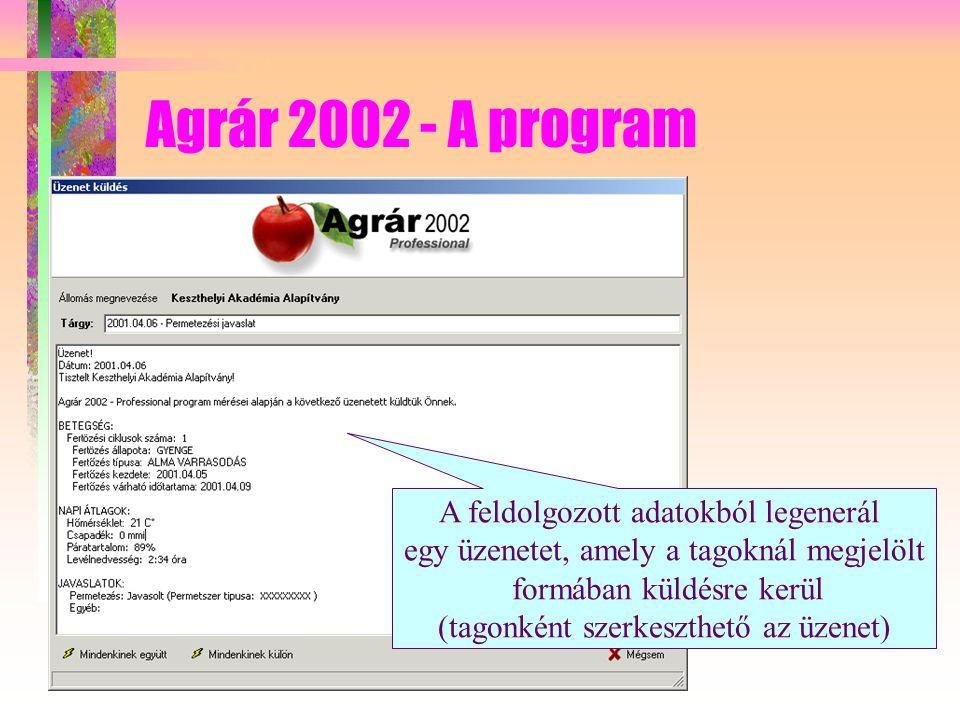 Agrár 2002 - A program A feldolgozott adatokból legenerál egy üzenetet, amely a tagoknál megjelölt formában küldésre kerül (tagonként szerkeszthető az üzenet)