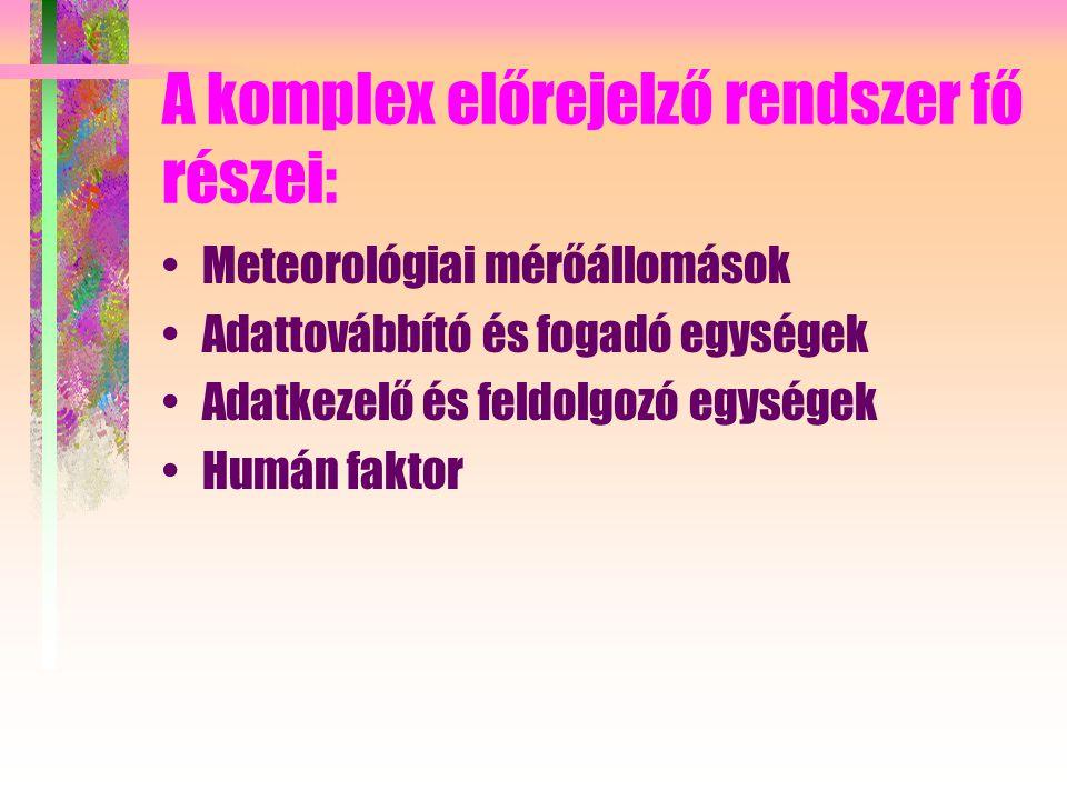 A komplex előrejelző rendszer fő részei: Meteorológiai mérőállomások Adattovábbító és fogadó egységek Adatkezelő és feldolgozó egységek Humán faktor