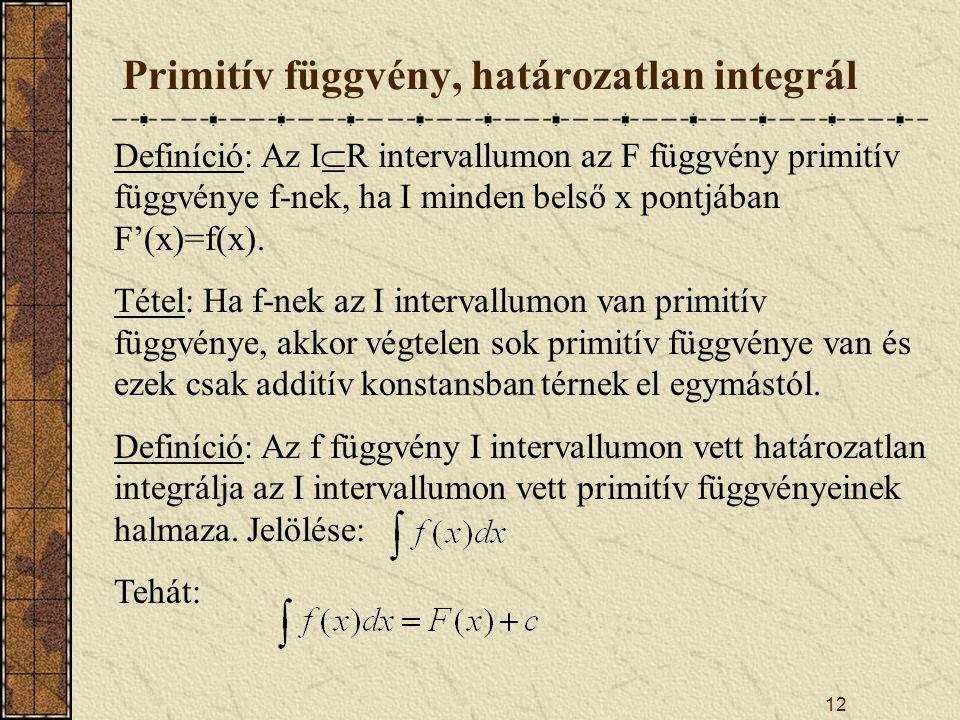 12 Primitív függvény, határozatlan integrál Definíció: Az I  R intervallumon az F függvény primitív függvénye f-nek, ha I minden belső x pontjában F'