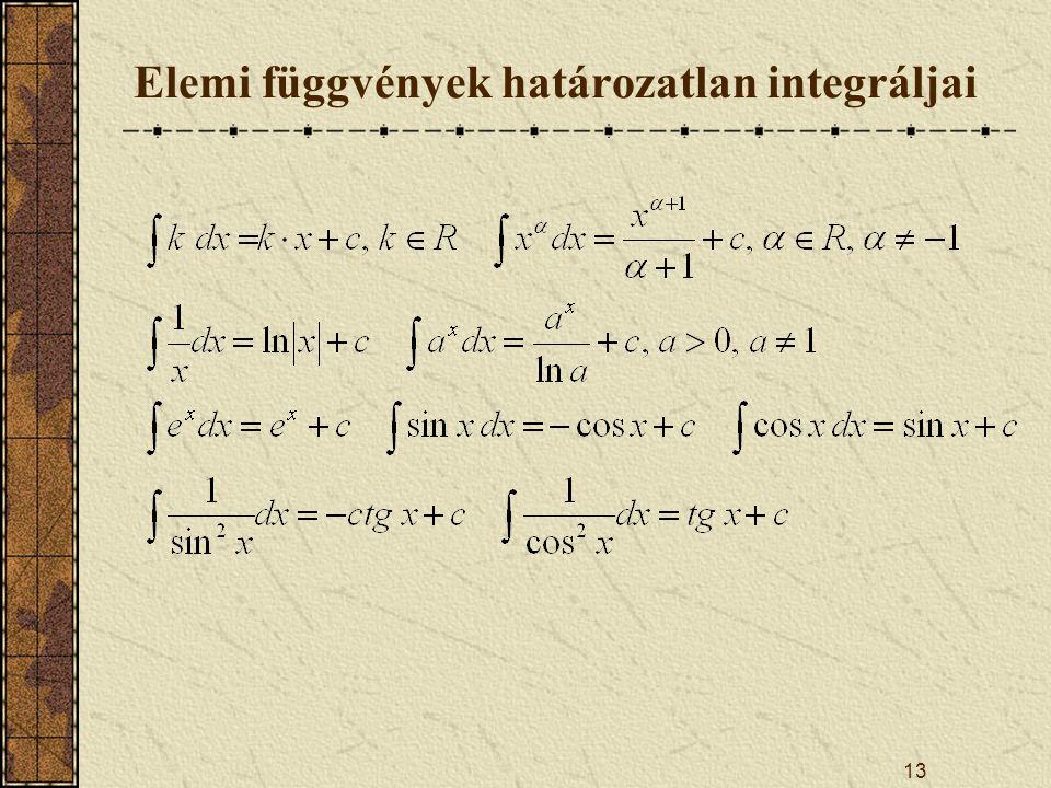 13 Elemi függvények határozatlan integráljai