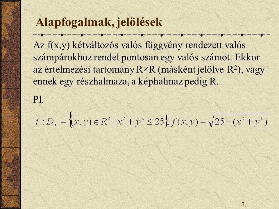 3 Alapfogalmak, jelölések Az f(x,y) kétváltozós valós függvény rendezett valós számpárokhoz rendel pontosan egy valós számot. Ekkor az értelmezési tar