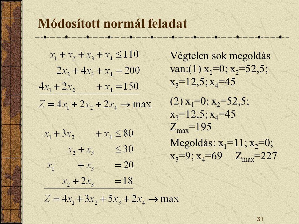 31 Módosított normál feladat Végtelen sok megoldás van:(1) x 1 =0; x 2 =52,5; x 3 =12,5; x 4 =45 (2) x 1 =0; x 2 =52,5; x 3 =12,5; x 4 =45 Z max =195