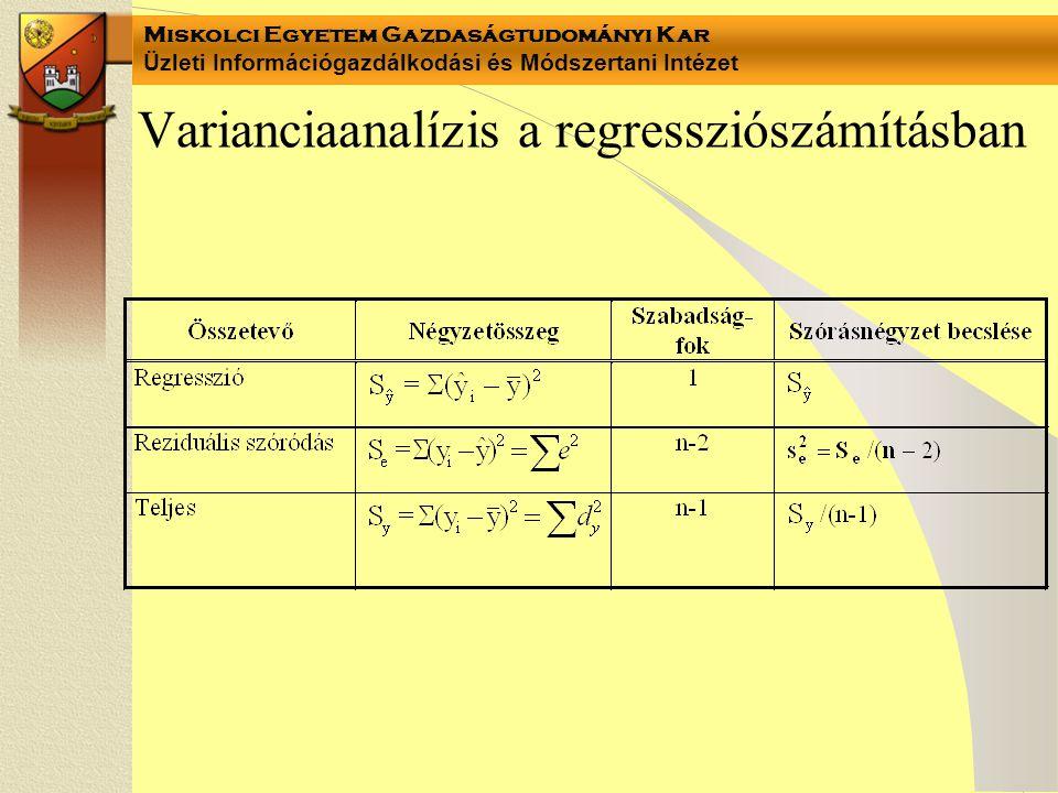 Varianciaanalízis a regressziószámításban