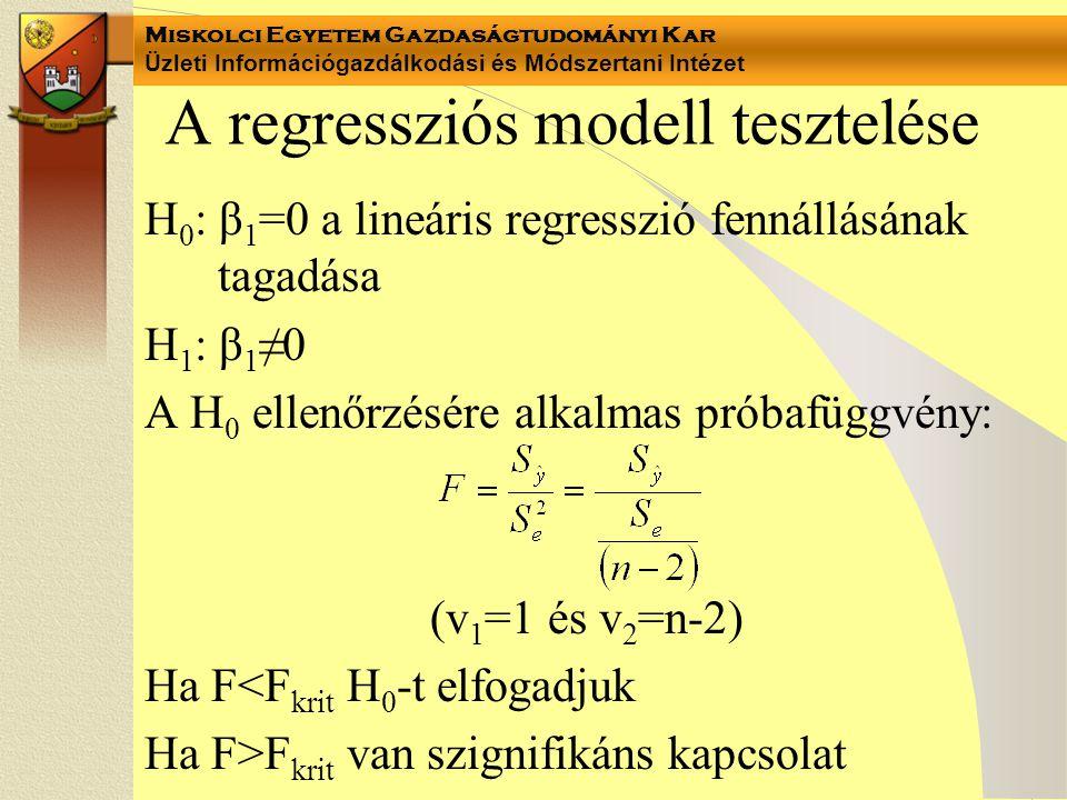 A regressziós modell tesztelése H 0 : β 1 =0 a lineáris regresszió fennállásának tagadása H 1 : β 1 ≠0 A H 0 ellenőrzésére alkalmas próbafüggvény: (v