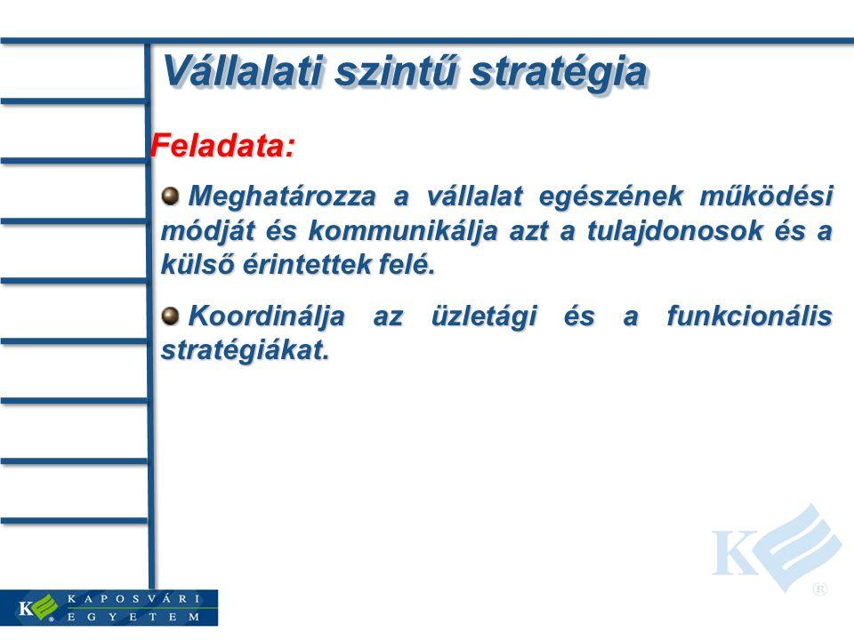 Vállalati szintű stratégia Meghatározza a vállalat egészének működési módját és kommunikálja azt a tulajdonosok és a külső érintettek felé. Meghatároz