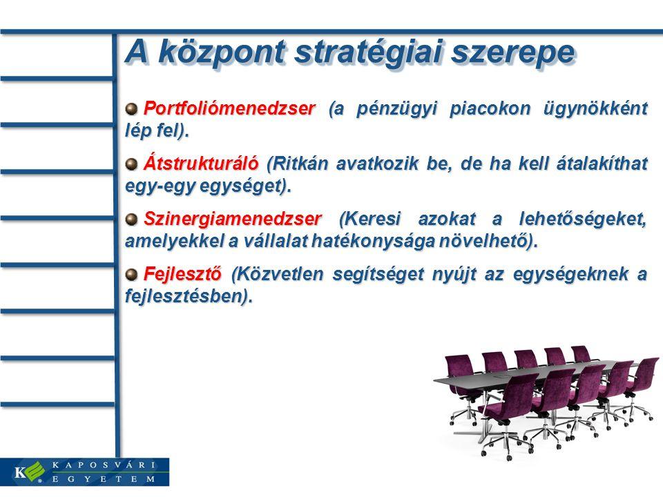 A központ stratégiai szerepe Portfoliómenedzser (a pénzügyi piacokon ügynökként lép fel). Portfoliómenedzser (a pénzügyi piacokon ügynökként lép fel).