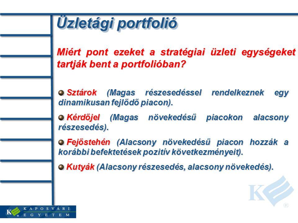 Üzletági portfolió Miért pont ezeket a stratégiai üzleti egységeket tartják bent a portfolióban? Sztárok (Magas részesedéssel rendelkeznek egy dinamik
